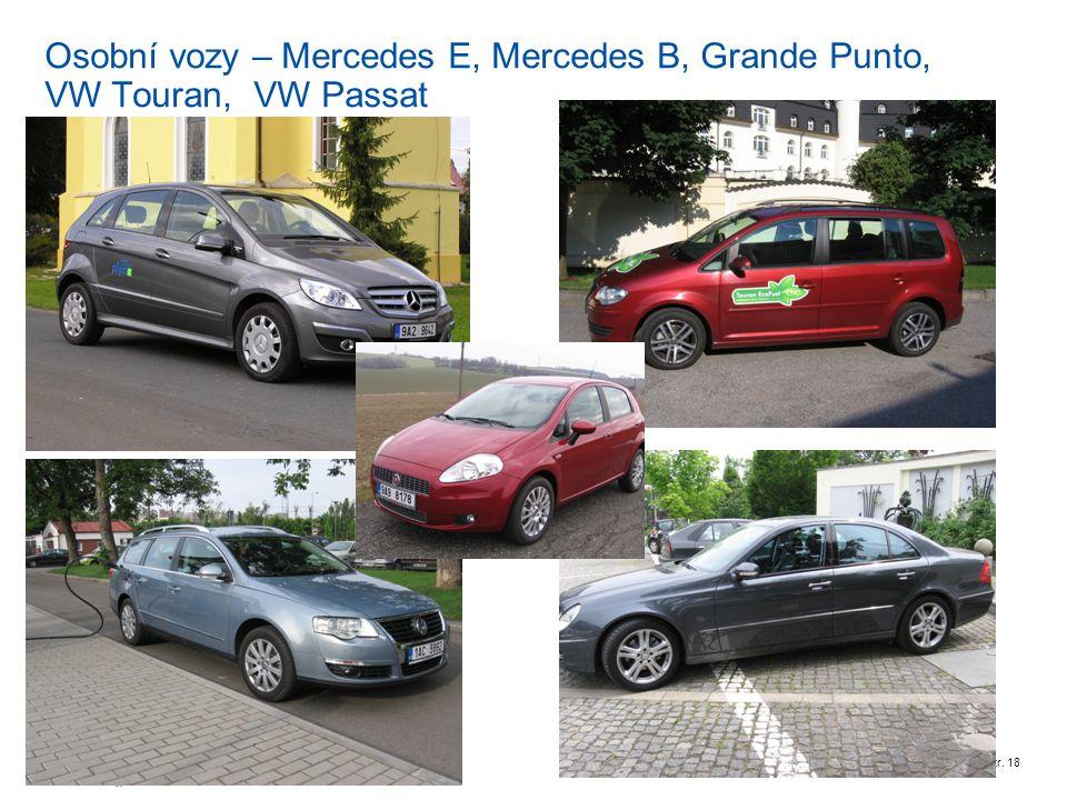 Osobní vozy – Mercedes E, Mercedes B, Grande Punto, VW Touran, VW Passat