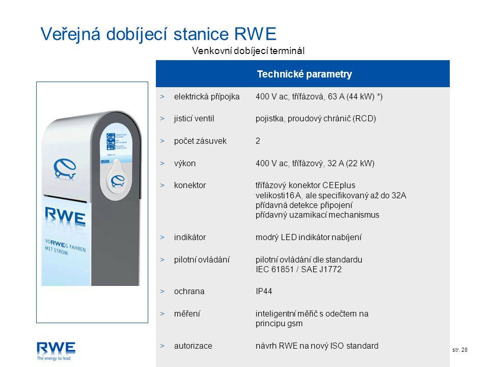 Veřejná dobíjecí stanice RWE