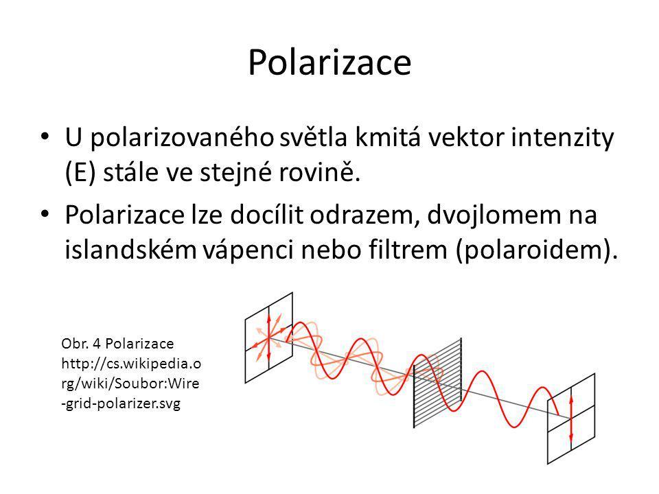 Polarizace U polarizovaného světla kmitá vektor intenzity (E) stále ve stejné rovině.