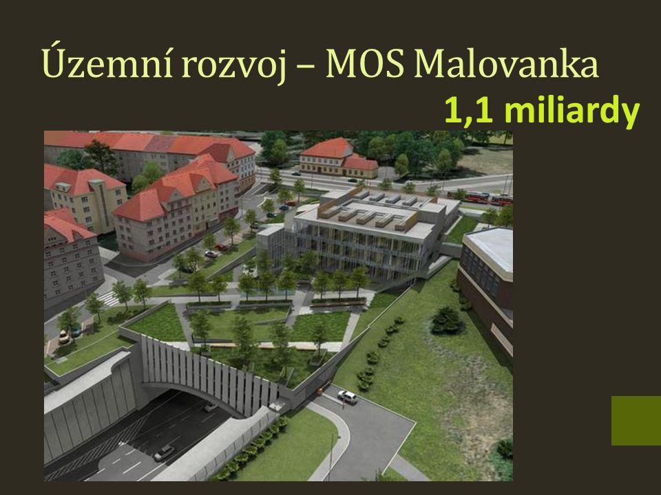 Územní rozvoj – MOS Malovanka