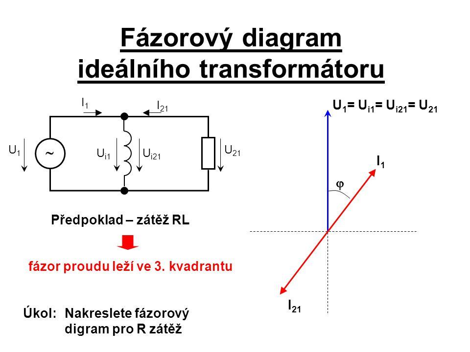 Fázorový diagram ideálního transformátoru