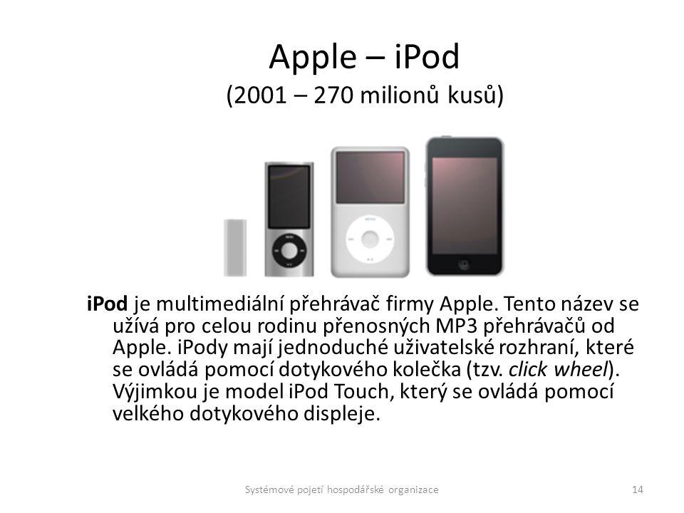 Apple – iPod (2001 – 270 milionů kusů)