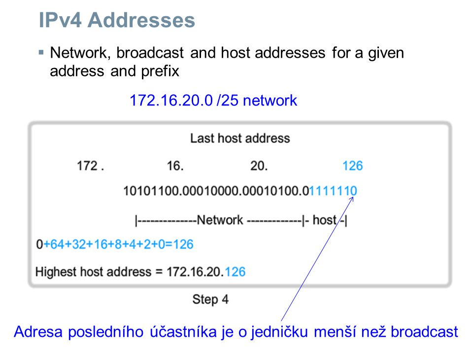 IPv4 Addresses Network, broadcast and host addresses for a given address and prefix. 172.16.20.0 /25 network.