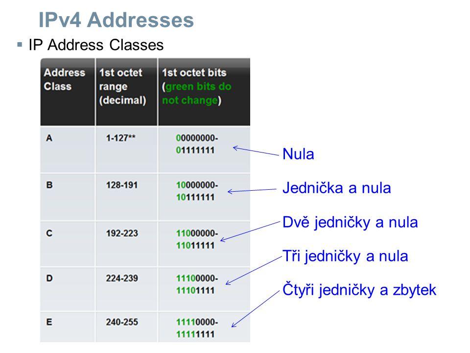 IPv4 Addresses IP Address Classes Nula Jednička a nula