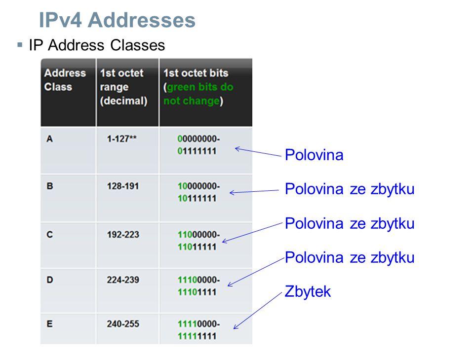 IPv4 Addresses IP Address Classes Polovina Polovina ze zbytku Zbytek