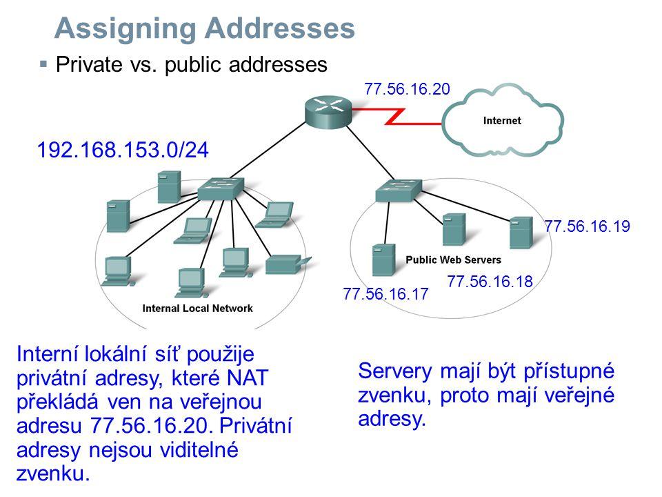 Assigning Addresses Private vs. public addresses 192.168.153.0/24