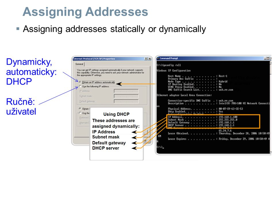 Assigning Addresses Assigning addresses statically or dynamically