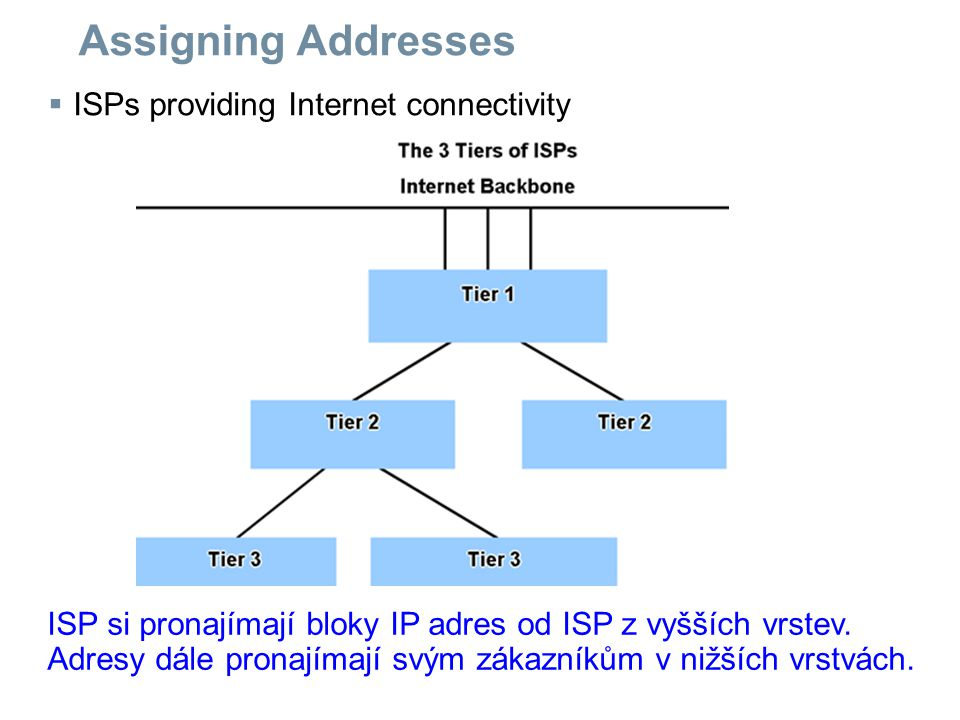 Assigning Addresses ISPs providing Internet connectivity
