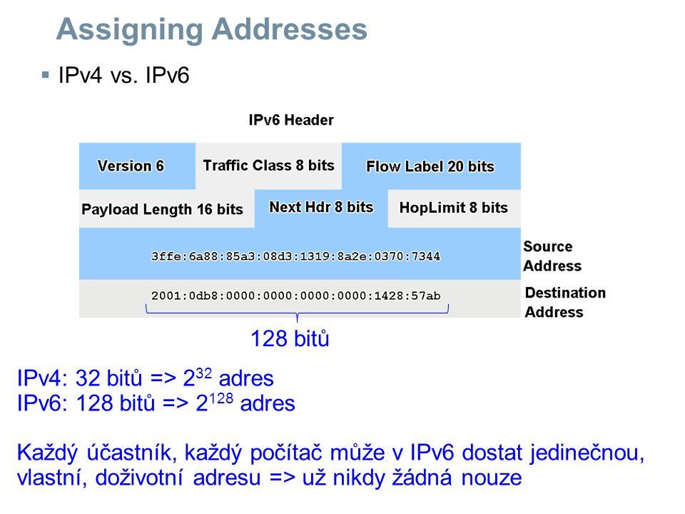 Assigning Addresses IPv4 vs. IPv6 128 bitů