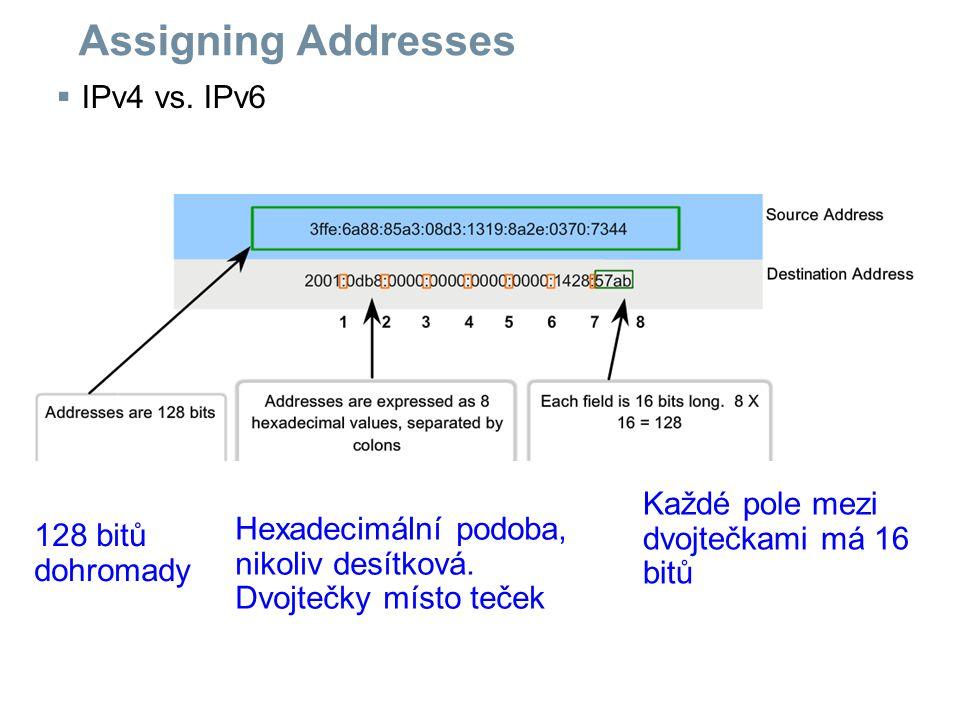 Assigning Addresses IPv4 vs. IPv6