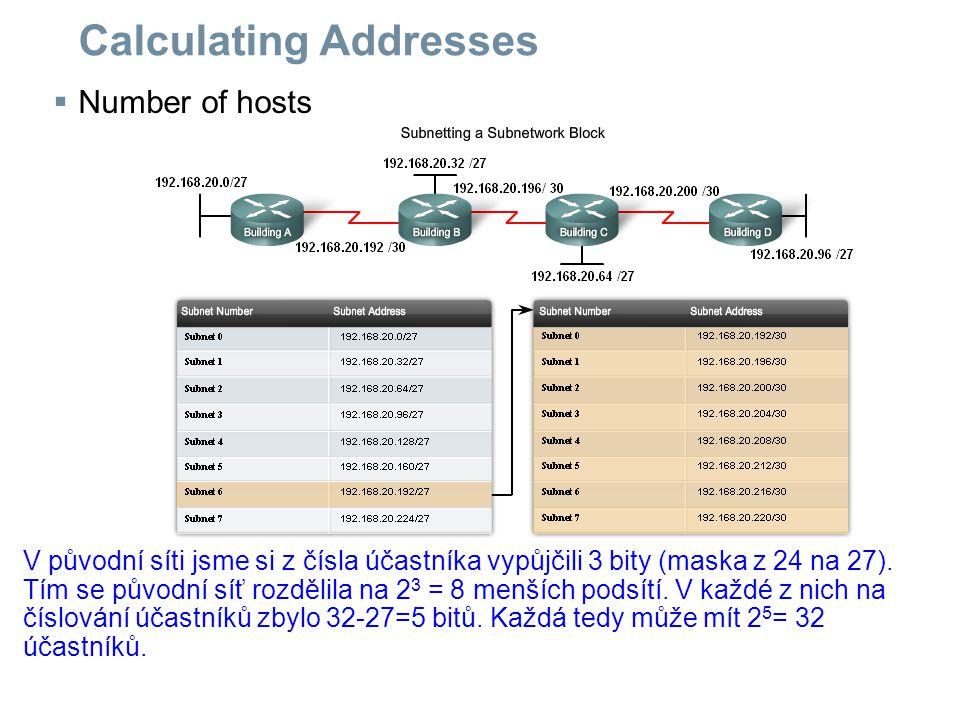 Calculating Addresses