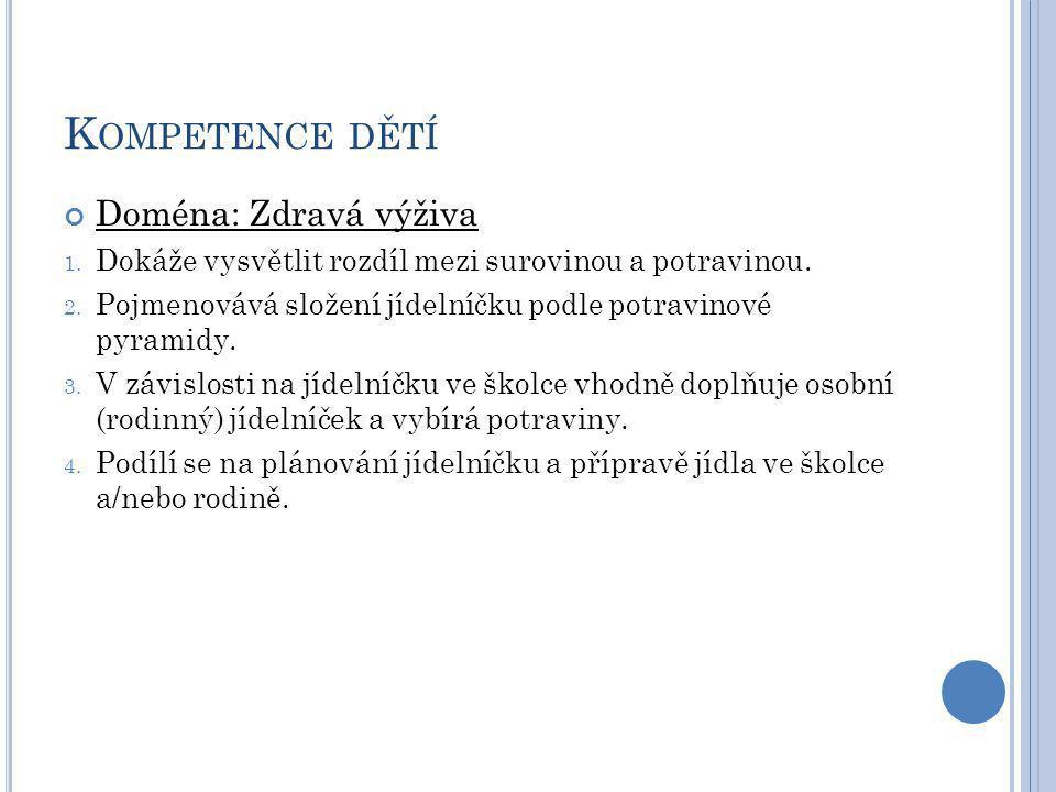 Kompetence dětí Doména: Zdravá výživa