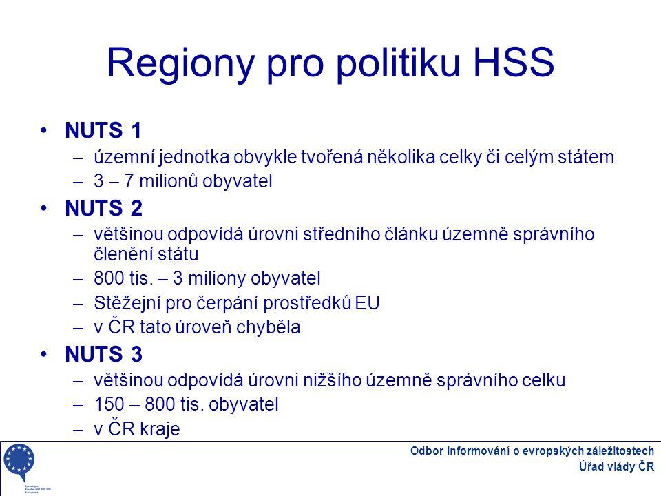 Regiony pro politiku HSS