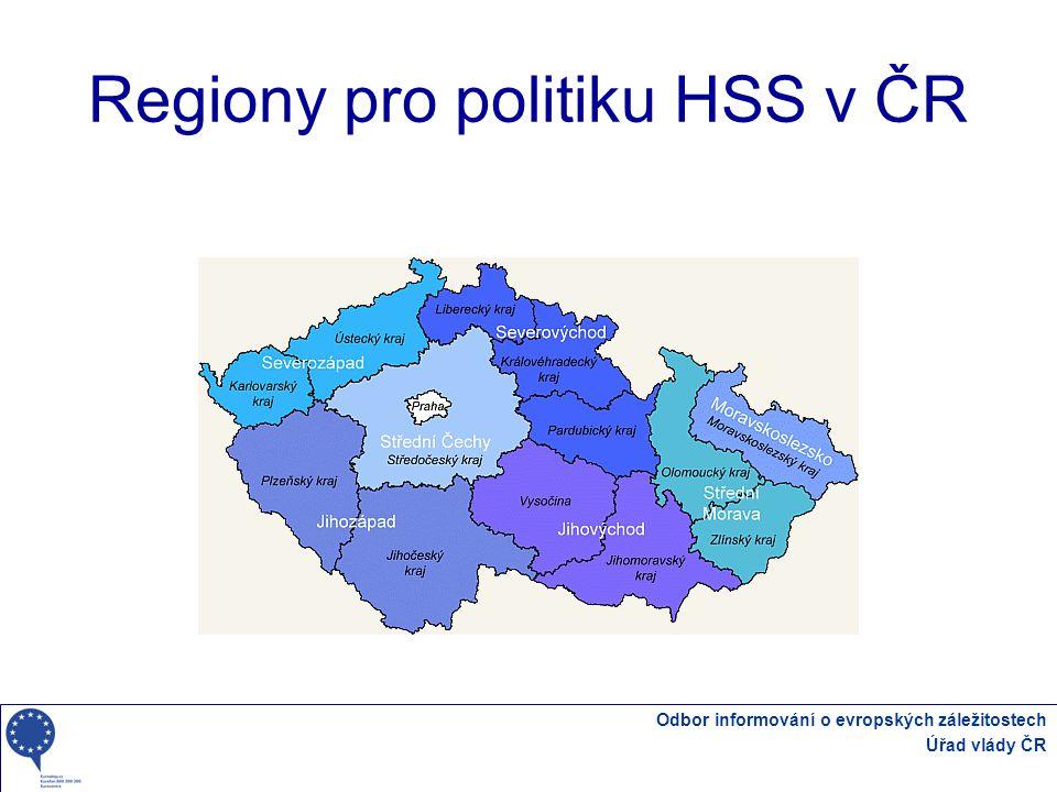 Regiony pro politiku HSS v ČR