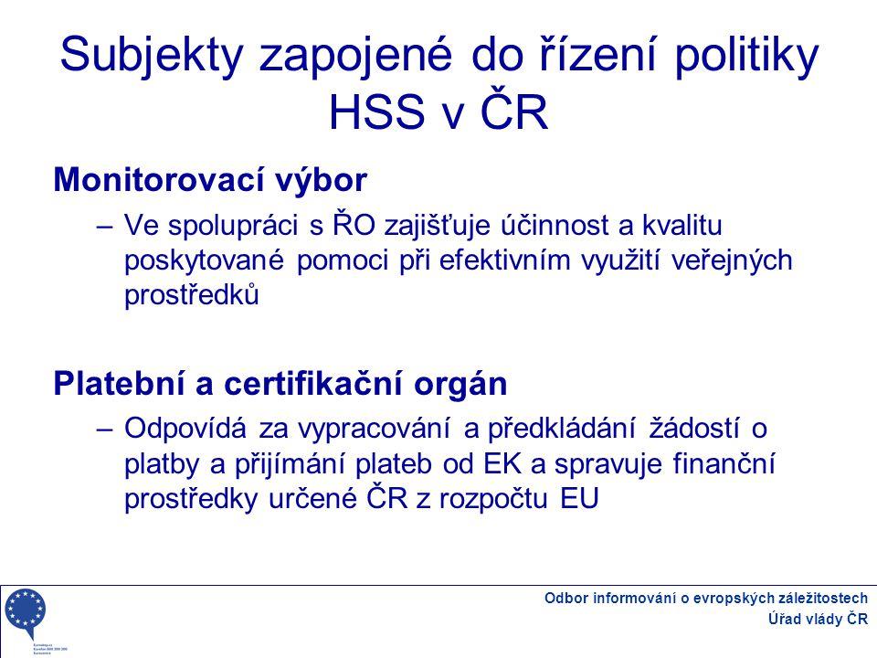 Subjekty zapojené do řízení politiky HSS v ČR