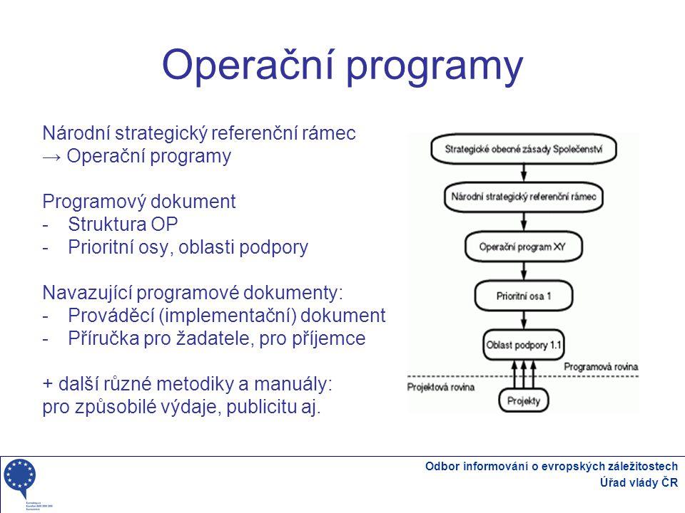 Operační programy Národní strategický referenční rámec
