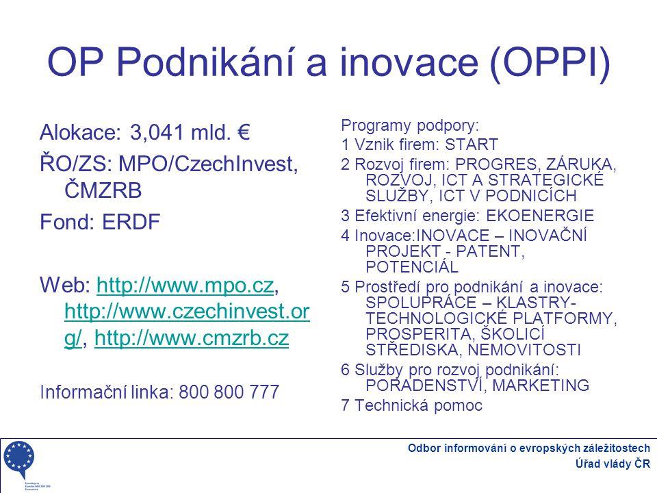 OP Podnikání a inovace (OPPI)