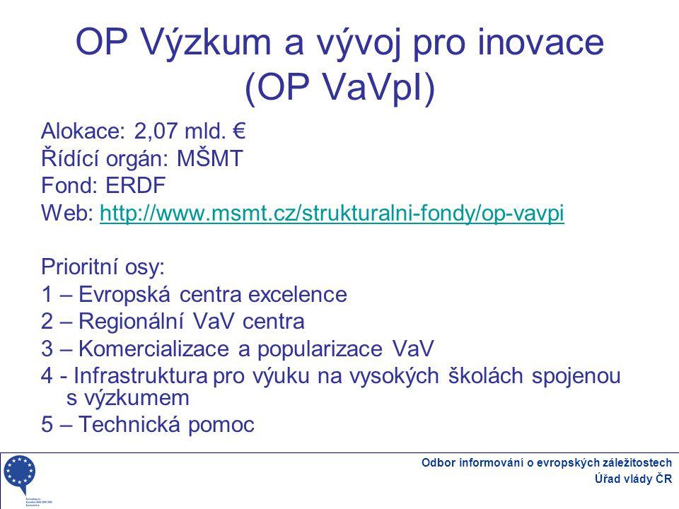 OP Výzkum a vývoj pro inovace (OP VaVpI)