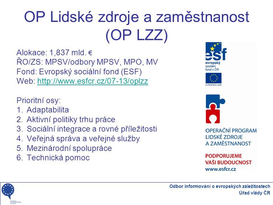 OP Lidské zdroje a zaměstnanost (OP LZZ)