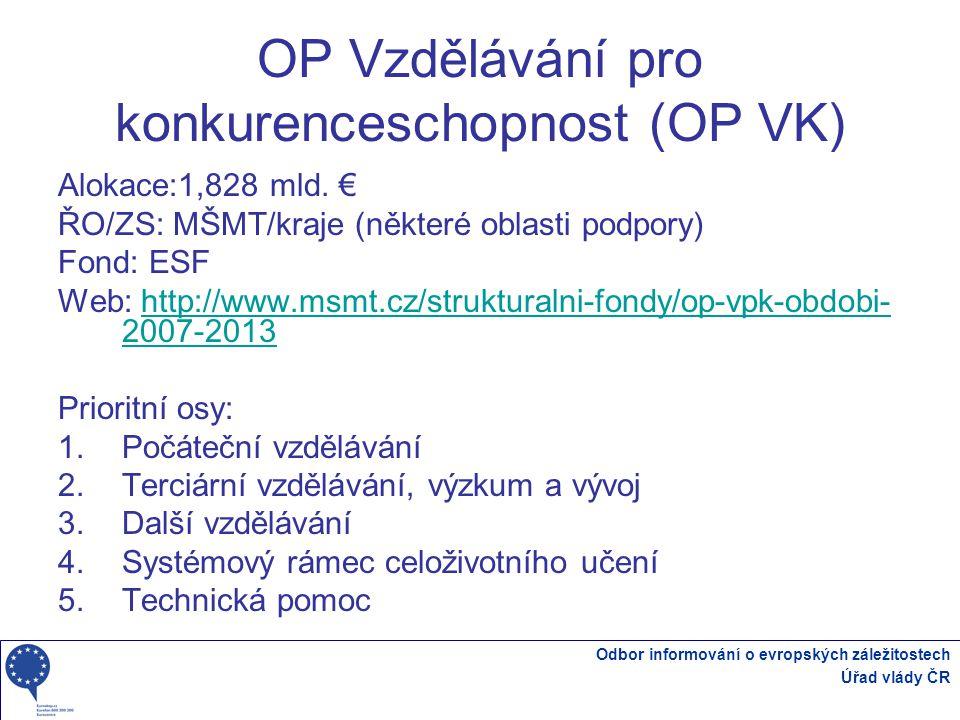 OP Vzdělávání pro konkurenceschopnost (OP VK)