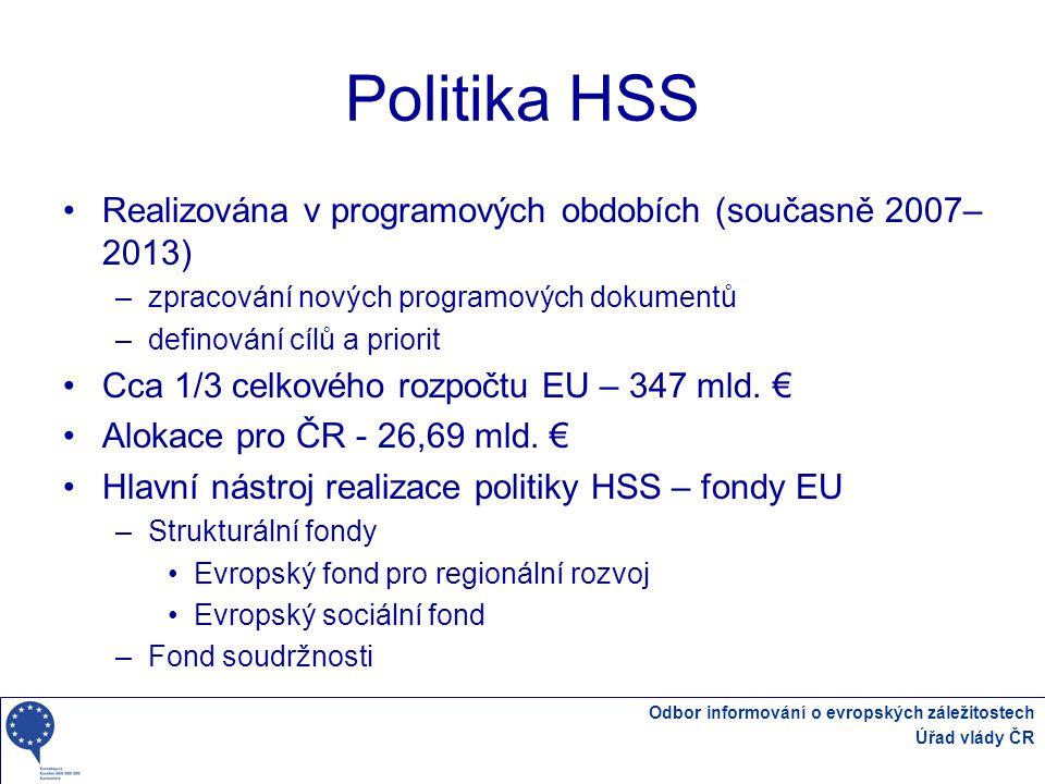 Politika HSS Realizována v programových obdobích (současně 2007–2013)