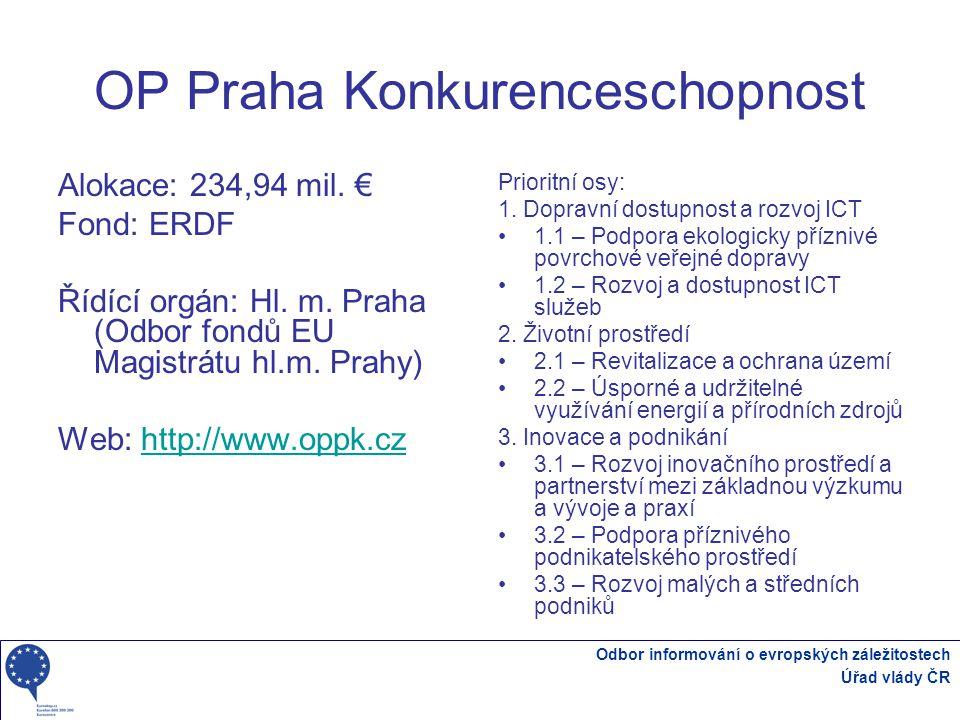 OP Praha Konkurenceschopnost