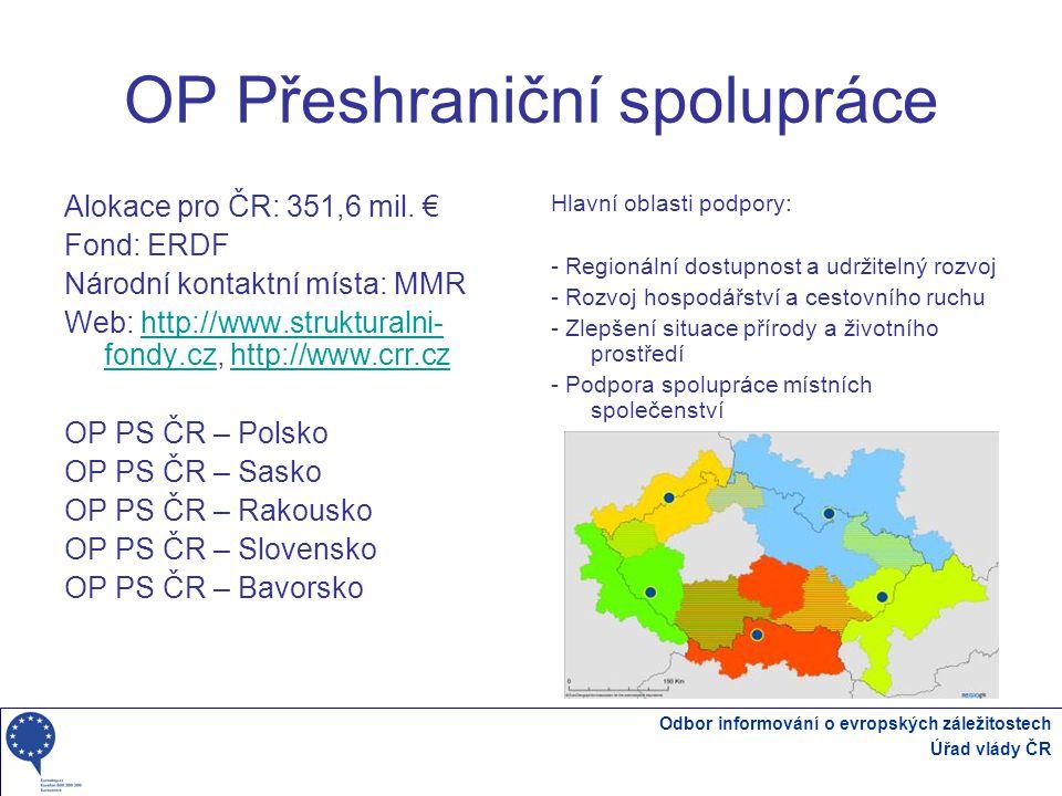 OP Přeshraniční spolupráce