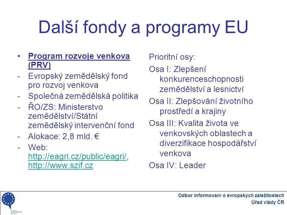 Další fondy a programy EU