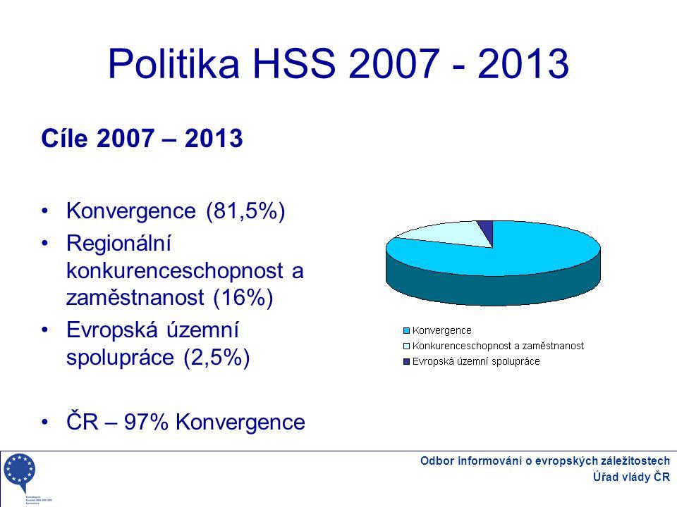 Politika HSS 2007 - 2013 Cíle 2007 – 2013 Konvergence (81,5%)