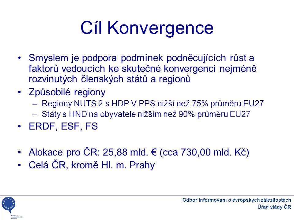 Cíl Konvergence