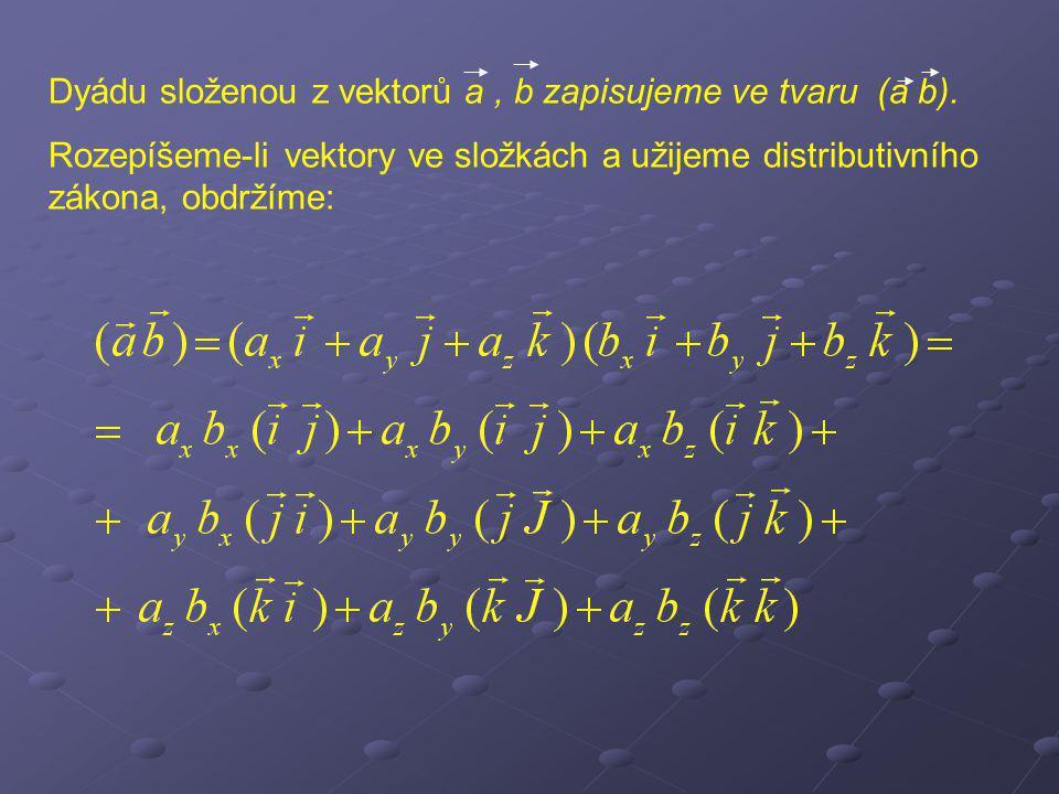 Dyádu složenou z vektorů a , b zapisujeme ve tvaru (a b).