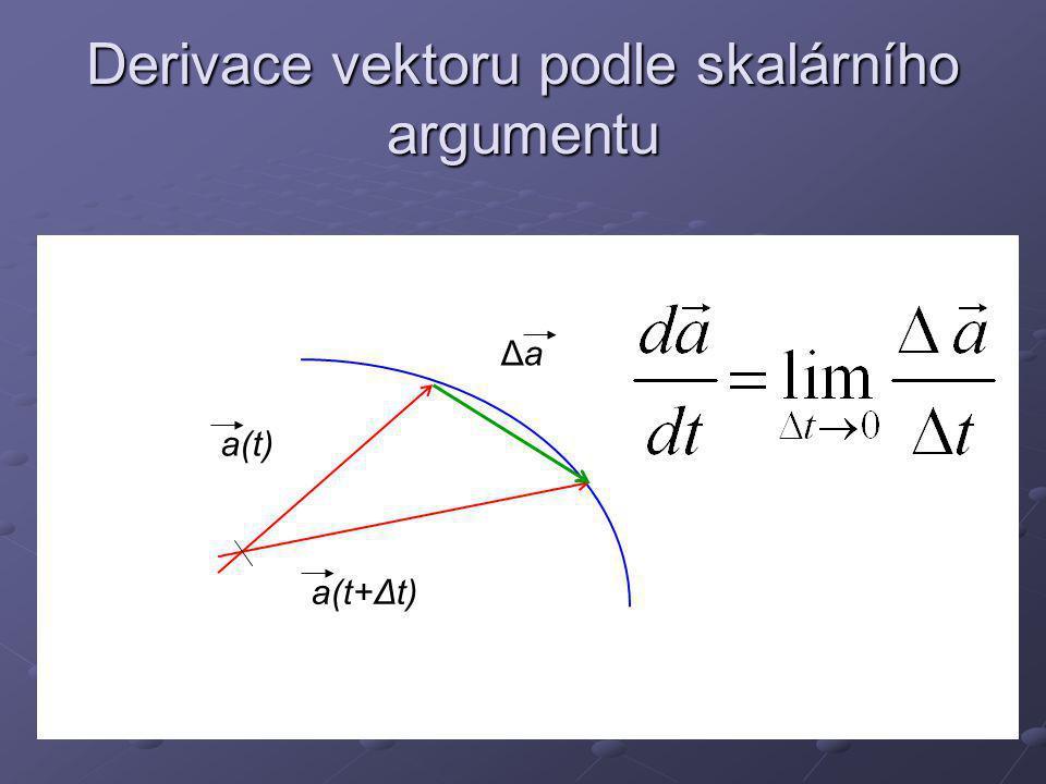 Derivace vektoru podle skalárního argumentu