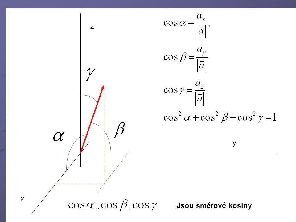 z y x Jsou směrové kosiny