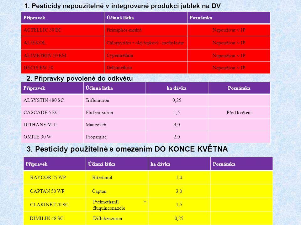 3. Pesticidy použitelné s omezením DO KONCE KVĚTNA