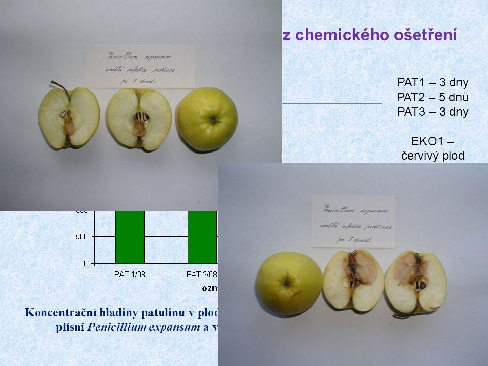 Obsah mykotoxinů v jablkách bez chemického ošetření