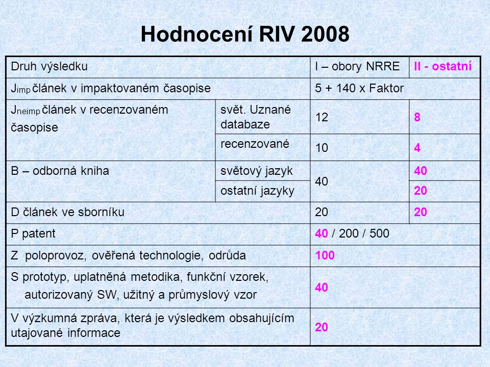 Hodnocení RIV 2008 Druh výsledku I – obory NRRE II - ostatní