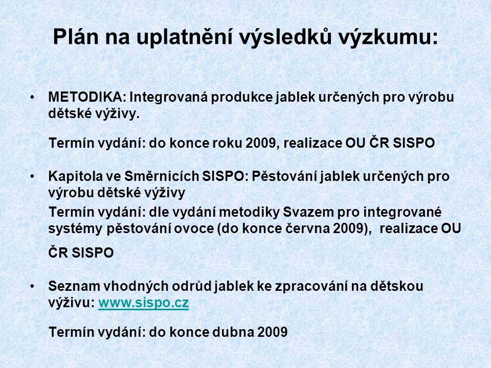 Plán na uplatnění výsledků výzkumu: