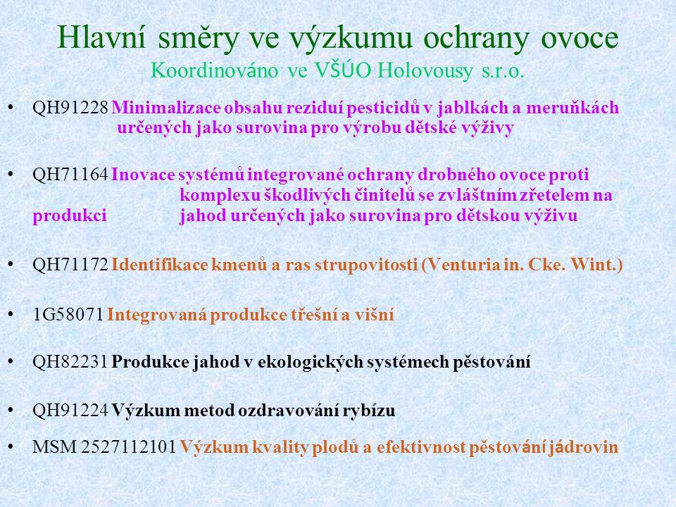 Hlavní směry ve výzkumu ochrany ovoce Koordinováno ve VŠÚO Holovousy s