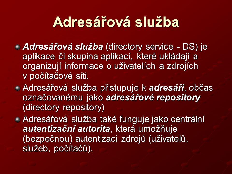 Adresářová služba