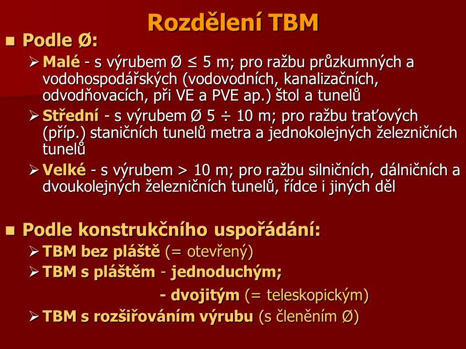 Rozdělení TBM Podle Ø: Podle konstrukčního uspořádání: