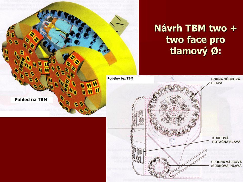 Návrh TBM two + two face pro tlamový Ø: