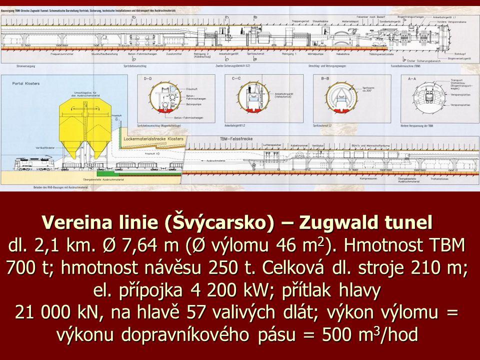 Vereina linie (Švýcarsko) – Zugwald tunel dl. 2,1 km
