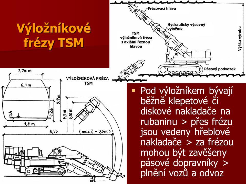 Výložníkové frézy TSM