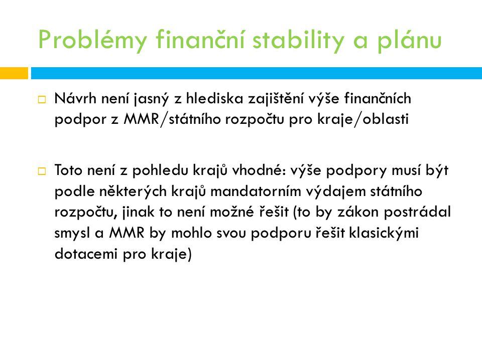 Problémy finanční stability a plánu