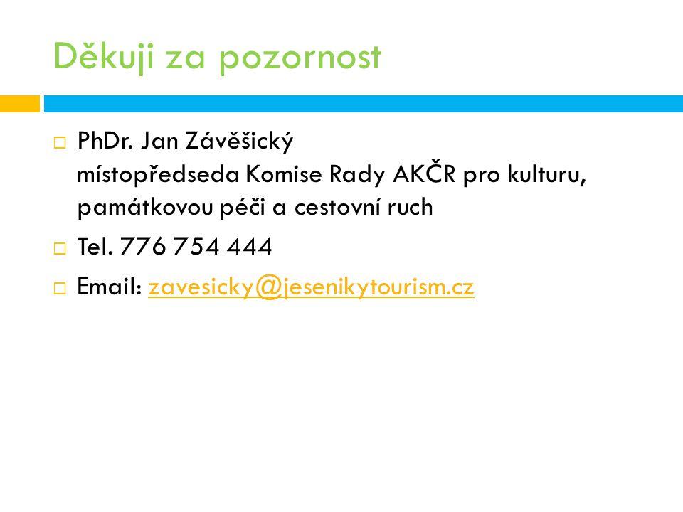 Děkuji za pozornost PhDr. Jan Závěšický místopředseda Komise Rady AKČR pro kulturu, památkovou péči a cestovní ruch.