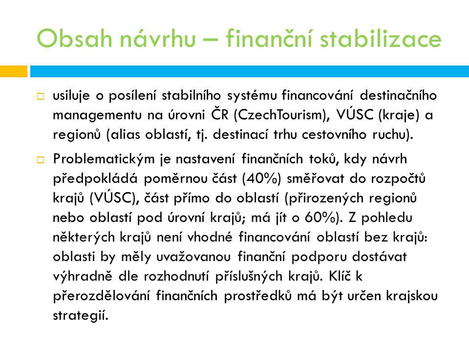 Obsah návrhu – finanční stabilizace