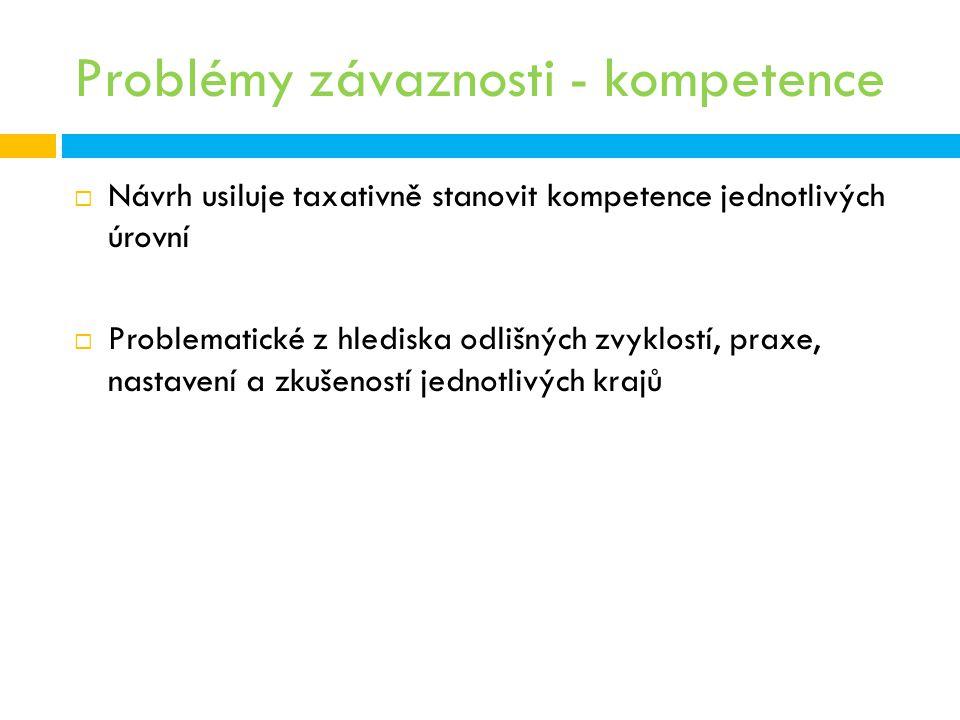 Problémy závaznosti - kompetence