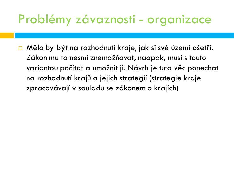 Problémy závaznosti - organizace