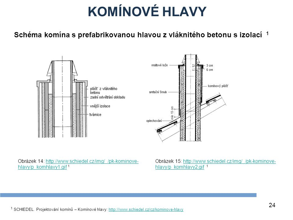 KOMÍNOVÉ HLAVY Zdroje. Schéma komína s prefabrikovanou hlavou z vláknitého betonu s izolací 1. Stránka s grafikou.
