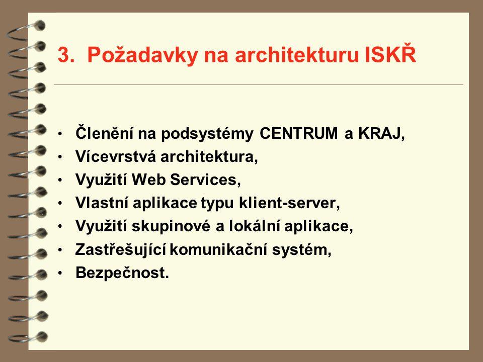 3. Požadavky na architekturu ISKŘ